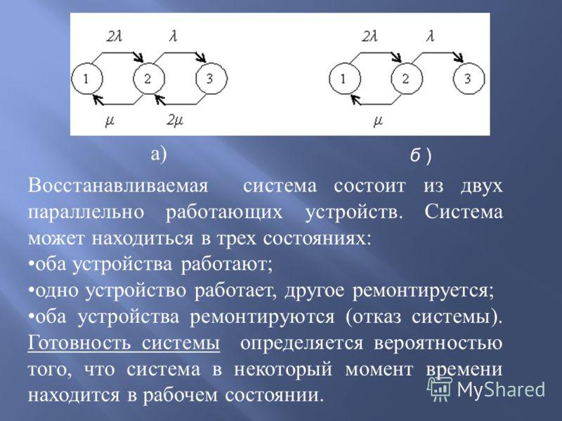 Восстанавливаемая система состоит из двух параллельно работающих устройств. Система может находиться в трех состояниях : оба устройства работают ; одно устройство работает, другое ремонтируется ; оба устройства ремонтируются ( отказ системы ). Готовн