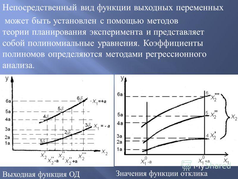 Непосредственный вид функции выходных переменных может быть установлен с помощью методов теории планирования эксперимента и представляет собой полиномиальные уравнения. Коэффициенты полиномов определяются методами регрессионного анализа. Выходная фун