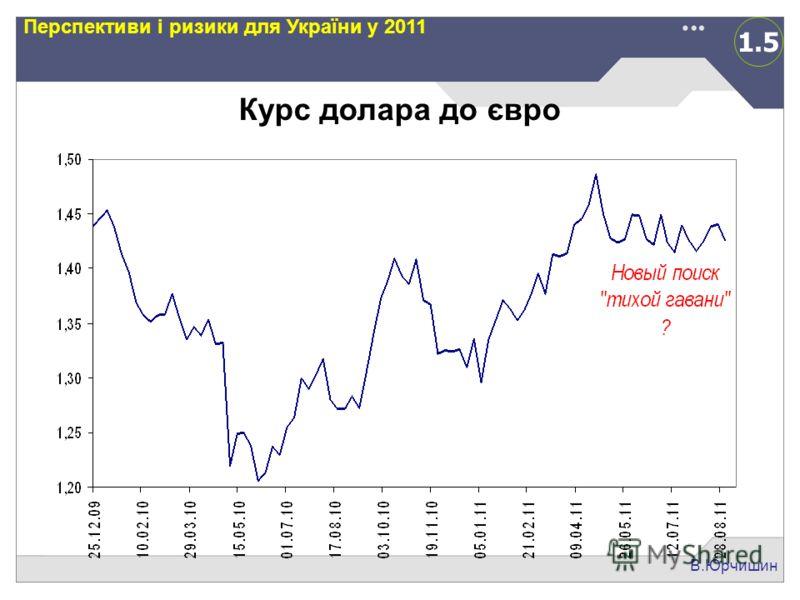 1.5 В.Юрчишин Перспективи і ризики для України у 2011 Курс долара до євро