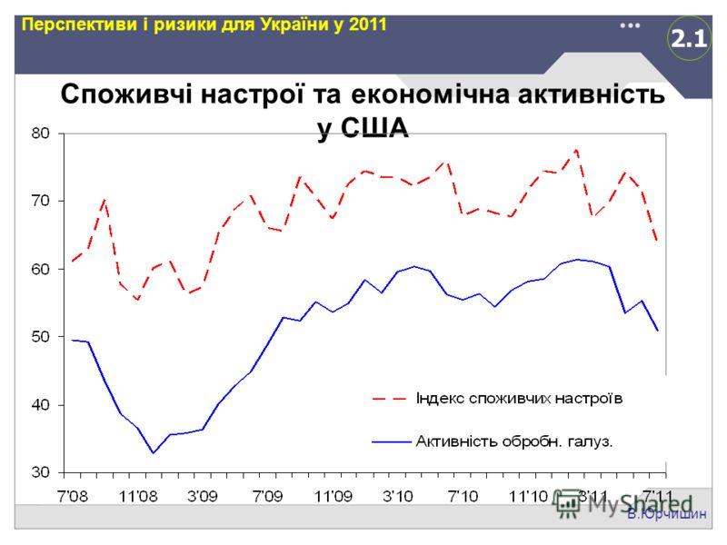 2.1 В.Юрчишин Перспективи і ризики для України у 2011 Споживчі настрої та економічна активність у США