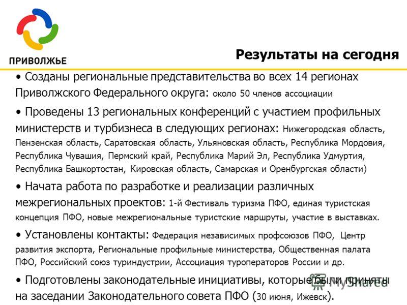 Результаты на сегодня Созданы региональные представительства во всех 14 регионах Приволжского Федерального округа: около 50 членов ассоциации Проведены 13 региональных конференций с участием профильных министерств и турбизнеса в следующих регионах: Н