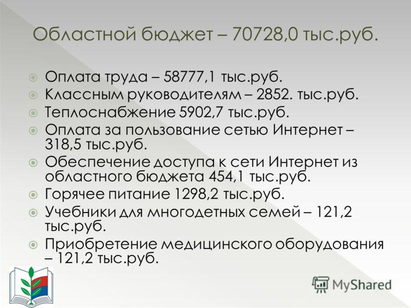 Оплата труда – 58777,1 тыс.руб. Классным руководителям – 2852. тыс.руб. Теплоснабжение 5902,7 тыс.руб. Оплата за пользование сетью Интернет – 318,5 тыс.руб. Обеспечение доступа к сети Интернет из областного бюджета 454,1 тыс.руб. Горячее питание 1298