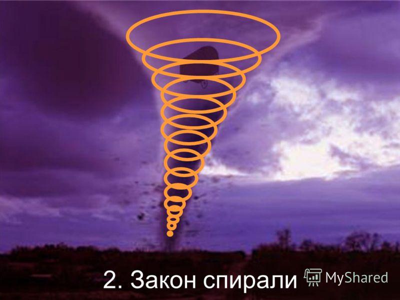 2. Закон спирали