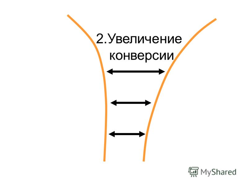 2.Увеличение конверсии