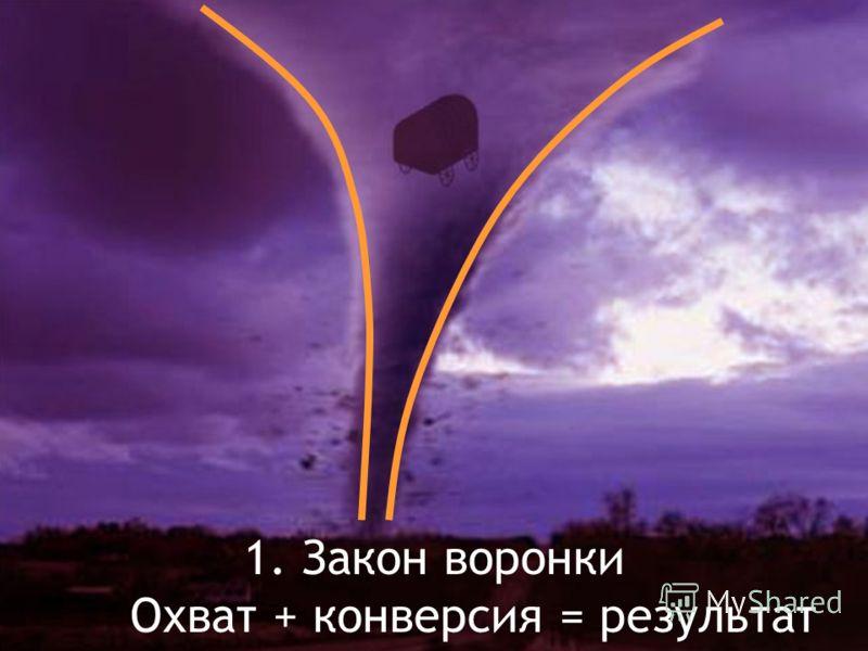 1. Закон воронки Охват + конверсия = результат