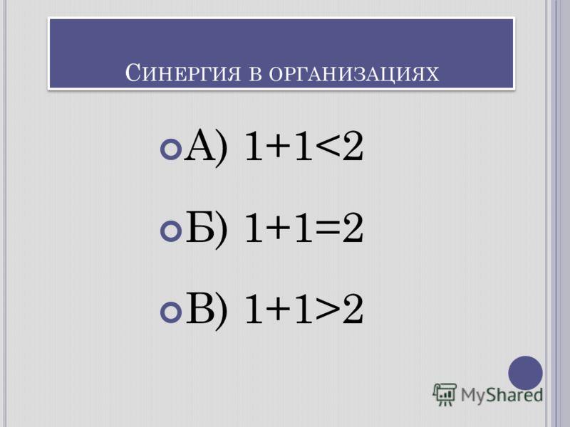 С ИНЕРГИЯ В ОРГАНИЗАЦИЯХ А) 1+12