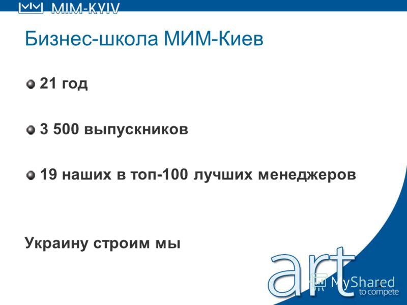 2 21 год 3 500 выпускников 19 наших в топ-100 лучших менеджеров Украину строим мы