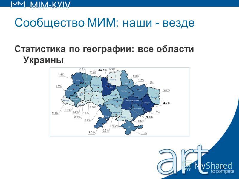 28 Сообщество МИМ: наши - везде Статистика по географии: все области Украины