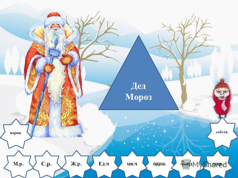 Дед Мороз С.р. одуш. М.р.Ед.чЖ.р.неод.мн.чсущ. нариц. собств.