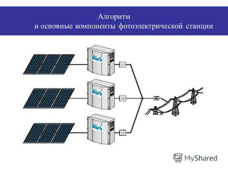 Характеристики фотоэлектрических модулей и сертификация Алгоритм и основные компоненты фотоэлектрической станции