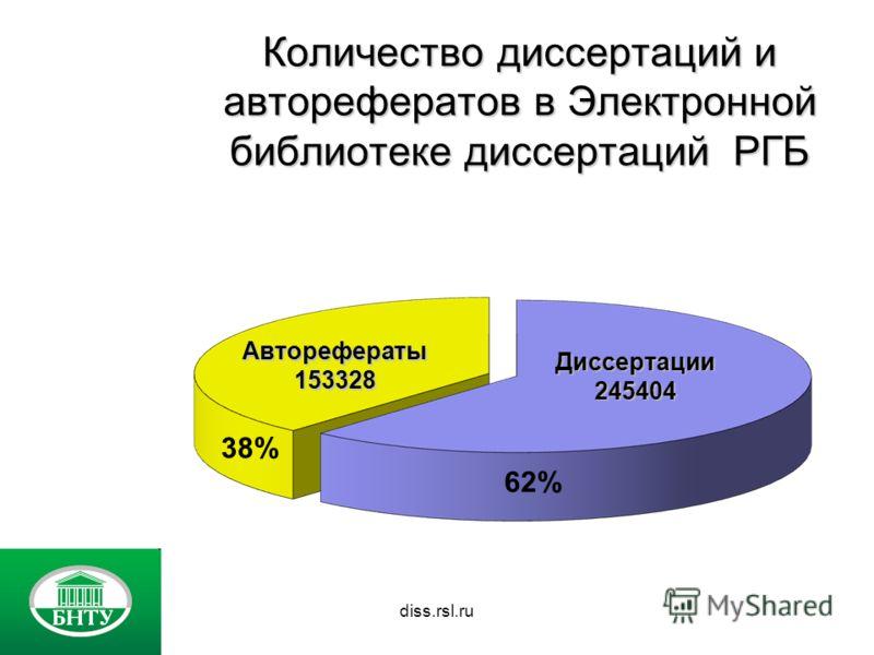 diss.rsl.ru Количество диссертаций и авторефератов в Электронной библиотеке диссертаций РГБ Авторефераты 153328 Диссертации 245404 38%38% 62%62%