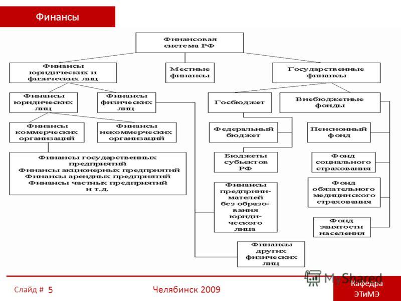 Финансы Кафедра ЭТиМЭ Челябинск 2009 5 Слайд #