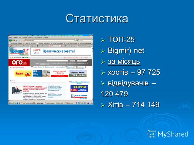 Статистика ТОП-25 ТОП-25 Bigmir) net Bigmir) net за місяць за місяць хостів – 97 725 хостів – 97 725 відвідувачів – відвідувачів – 120 479 Хітів – 714 149 Хітів – 714 149