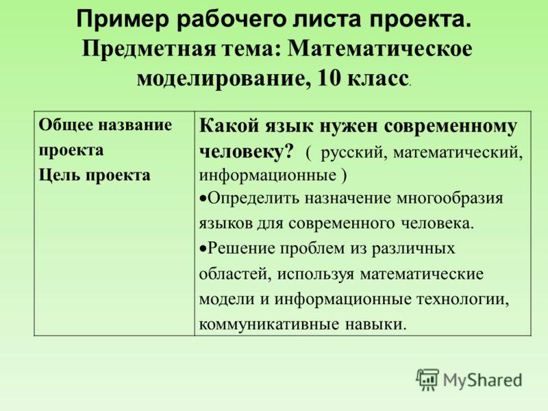 Общее название проекта Цель проекта Какой язык нужен современному человеку? ( русский, математический, информационные ) Определить назначение многообразия языков для современного человека. Решение проблем из различных областей, используя математическ