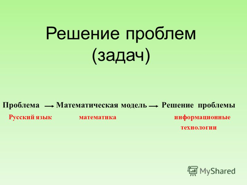 Решение проблем (задач) Проблема Математическая модель Решение проблемы Русский язык математика информационные технологии