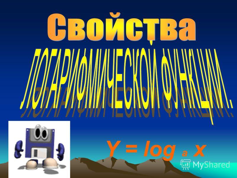 Y = log a x