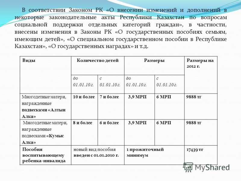 В соответствии Законом РК «О внесении изменений и дополнений в некоторые законодательные акты Республики Казахстан по вопросам социальной поддержки отдельных категорий граждан», в частности, внесены изменения в Законы РК «О государственных пособиях с