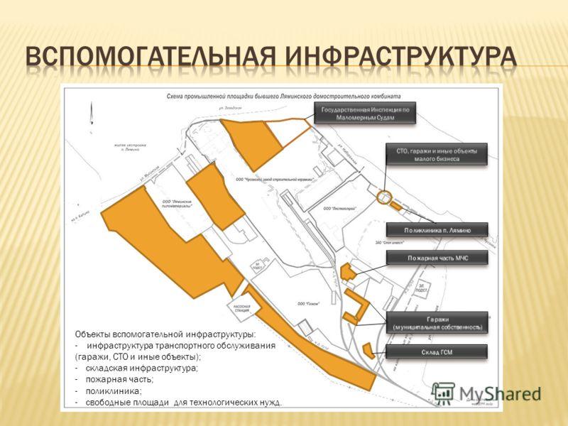 Объекты вспомогательной инфраструктуры: - инфраструктура транспортного обслуживания (гаражи, СТО и иные объекты); -складская инфраструктура; -пожарная часть; -поликлиника; -свободные площади для технологических нужд.