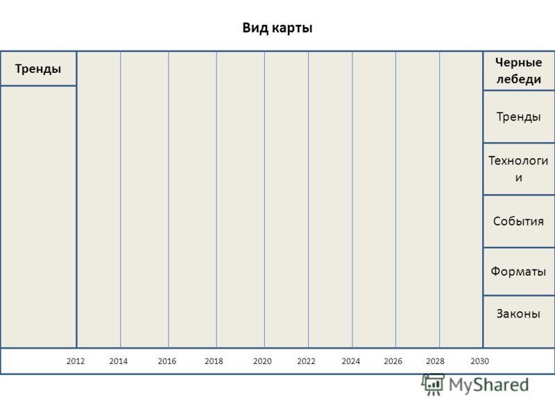Вид карты Законы 2012 2014 2016 2018 2020 2022 2024 2026 2028 2030 Тренды Черные лебеди Тренды Технологи и События Форматы