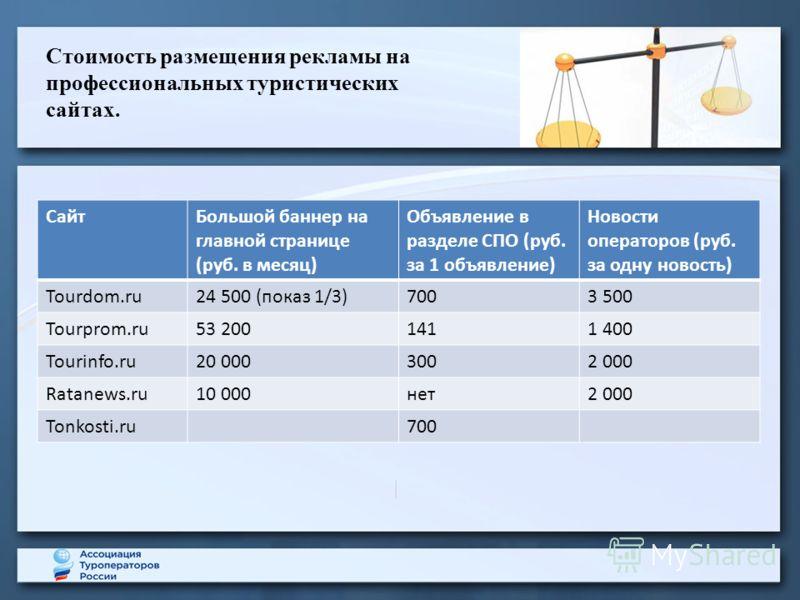 Стоимость размещения рекламы на профессиональных туристических сайтах. СайтБольшой баннер на главной странице (руб. в месяц) Объявление в разделе СПО (руб. за 1 объявление) Новости операторов (руб. за одну новость) Tourdom.ru24 500 (показ 1/3)7003 50