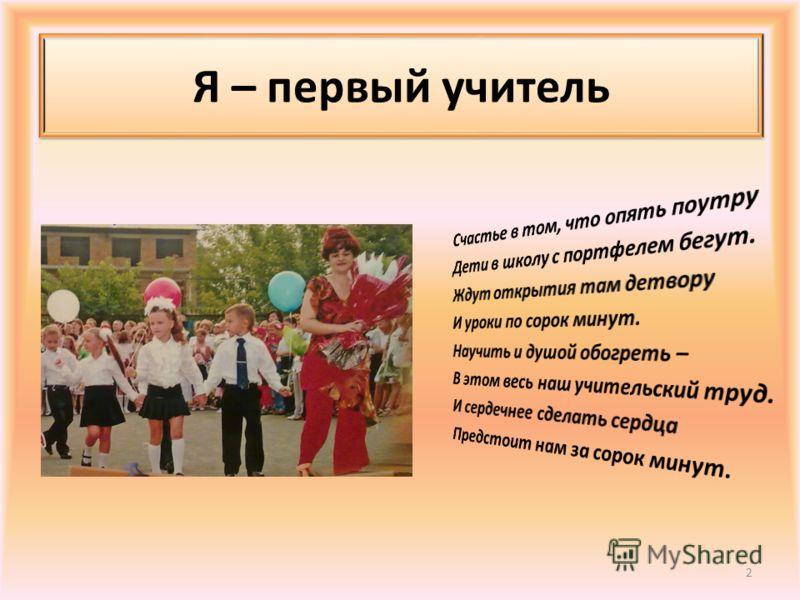 Презентация Педагогического Опыта Учителя Начальных Классов