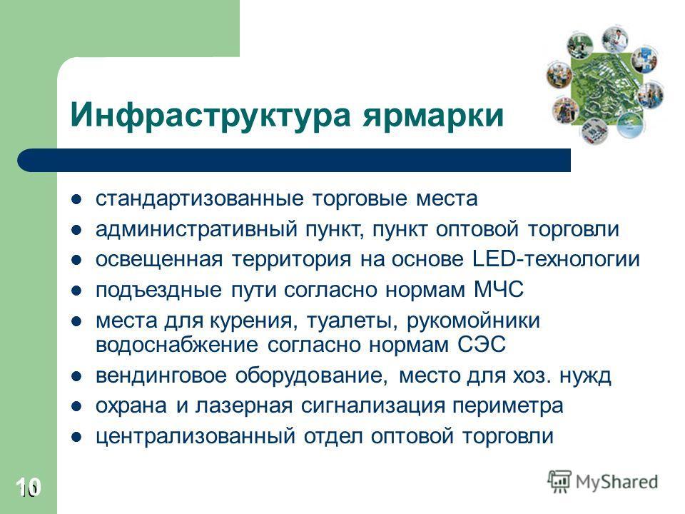 10 Инфраструктура ярмарки стандартизованные торговые места административный пункт, пункт оптовой торговли освещенная территория на основе LED-технологии подъездные пути согласно нормам МЧС места для курения, туалеты, рукомойники водоснабжение согласн