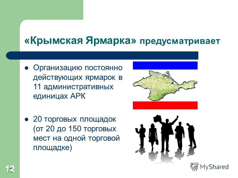 12 «Крымская Ярмарка» предусматривает Организацию постоянно действующих ярмарок в 11 административных единицах АРК 20 торговых площадок (от 20 до 150 торговых мест на одной торговой площадке) 12