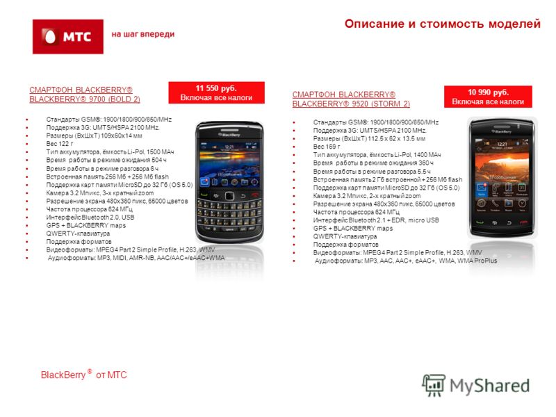 СМАРТФОН BLACKBERRY® BLACKBERRY® 9700 (BOLD 2) Стандарты GSM®: 1900/1800/900/850/MHz Поддержка 3G: UMTS/HSPA 2100 MHz. Размеры (Вх ШхТ) 109x60x14 мм Вес 122 г Тип аккумулятора, ёмкость Li-Pol, 1500 МАч Время работы в режиме ожидания 504 ч Время работ