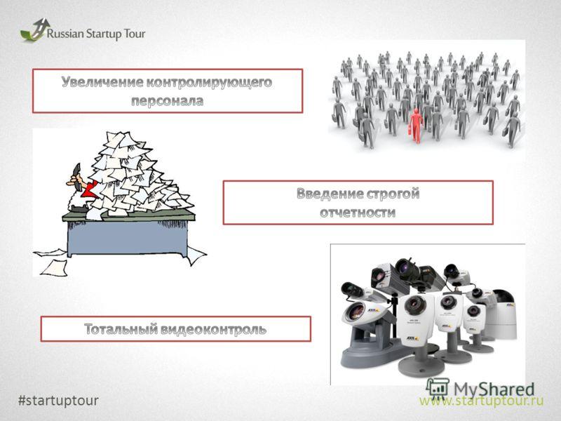 #startuptour www.startuptour.ru