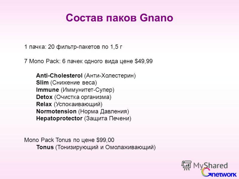 Состав паков Gnano 1 пачка: 20 фильтр-пакетов по 1,5 г 7 Mono Pack: 6 пачек одного вида цене $49,99 Anti-Cholesterol (Анти-Холестерин) Slim (Снижение веса) Immune (Иммунитет-Супер) Detox (Очистка организма) Relax (Успокаивающий) Normotension (Норма Д