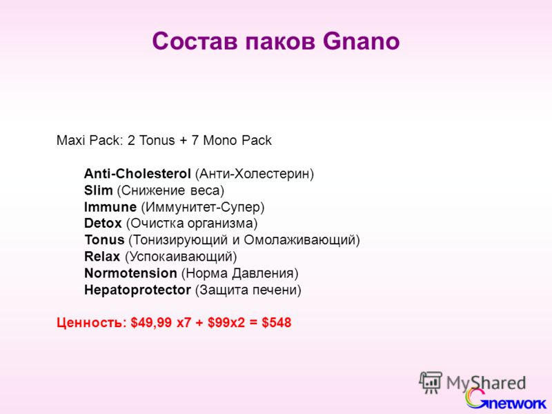 Состав паков Gnano Maxi Pack: 2 Tonus + 7 Mono Pack Anti-Cholesterol (Анти-Холестерин) Slim (Снижение веса) Immune (Иммунитет-Супер) Detox (Очистка организма) Tonus (Тонизирующий и Омолаживающий) Relax (Успокаивающий) Normotension (Норма Давления) He