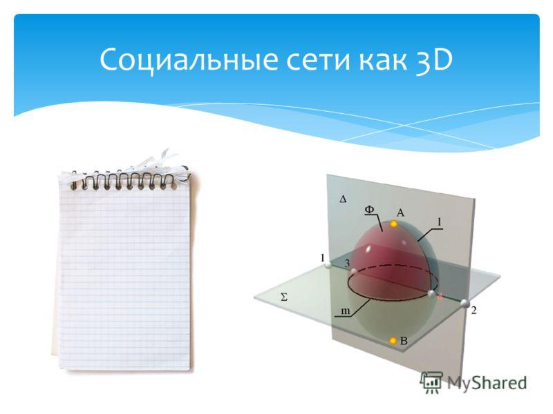 Социальные сети как 3D