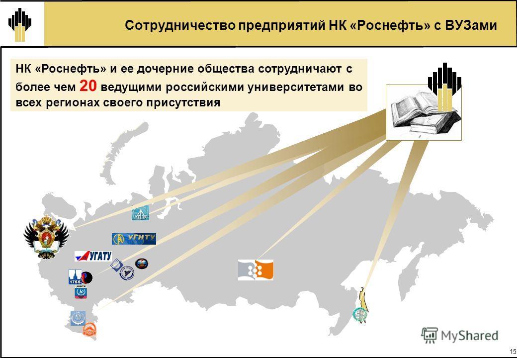 15 Сотрудничество предприятий НК «Роснефть» с ВУЗами НК «Роснефть» и ее дочерние общества сотрудничают с более чем 20 ведущими российскими университетами во всех регионах своего присутствия