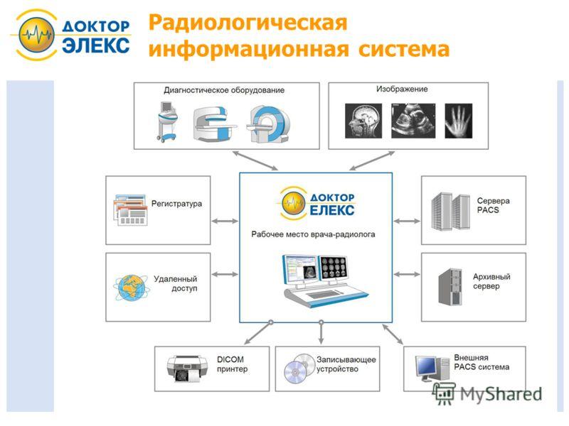 Радиологическая информационная система
