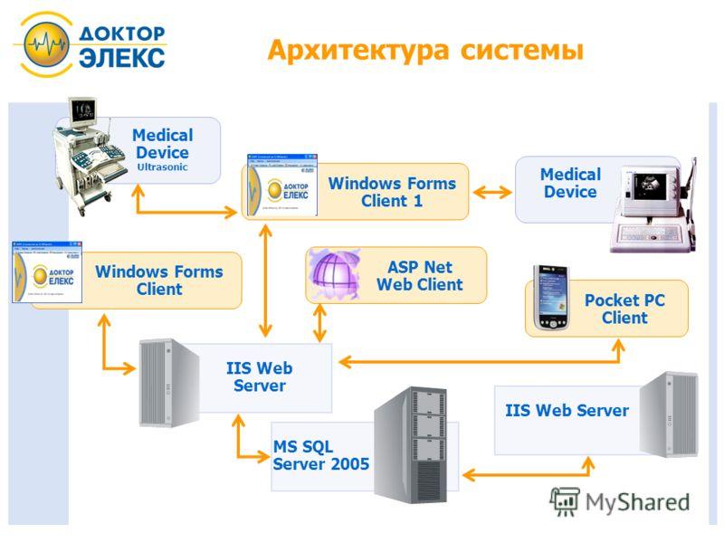 Архитектура системы MS SQL Server 2005 IIS Web Server Windows Forms Client 1 Windows Forms Client ASP Net Web Client Pocket PС Client Medical Device Medical Device Ultrasonic IIS Web Server