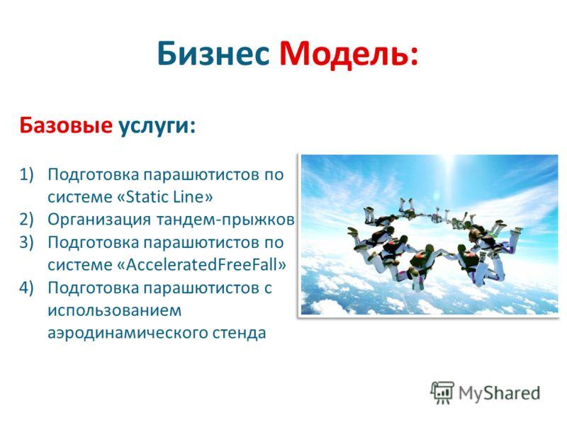 Бизнес Модель: Базовые услуги: 1)Подготовка парашютистов по системе «Static Line» 2)Организация тандем-прыжков 3)Подготовка парашютистов по системе «AcceleratedFreeFall» 4)Подготовка парашютистов с использованием аэродинамического стенда