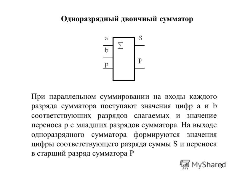 3 Одноразрядный двоичный сумматор При параллельном суммировании на входы каждого разряда сумматора поступают значения цифр а и b соответствующих разрядов слагаемых и значение переноса p с младших разрядов сумматора. На выходе одноразрядного сумматора