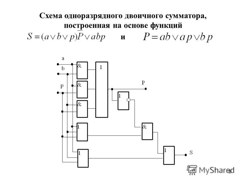 6 Схема одноразрядного двоичного сумматора, построенная на основе функций и