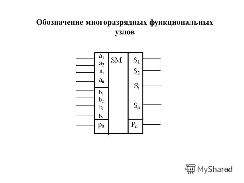 8 Обозначение многоразрядных функциональных узлов