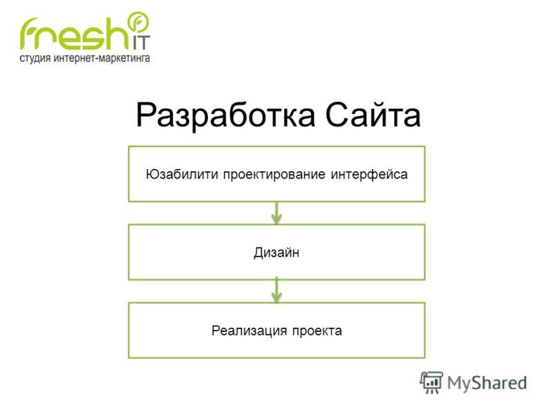 Разработка Сайта Юзабилити проектирование интерфейса Дизайн Реализация проекта
