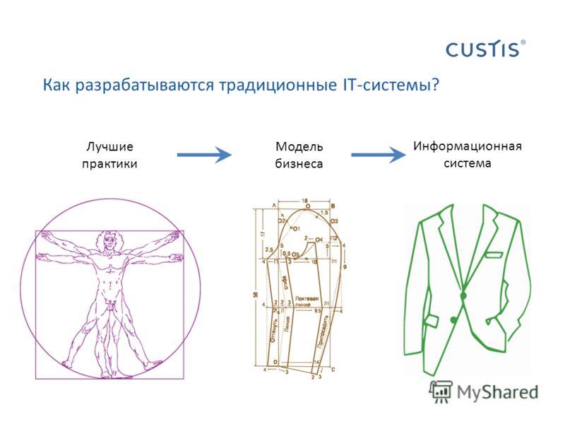 Как разрабатываются традиционные IT-системы? Лучшие практики Модель бизнеса Информационная система