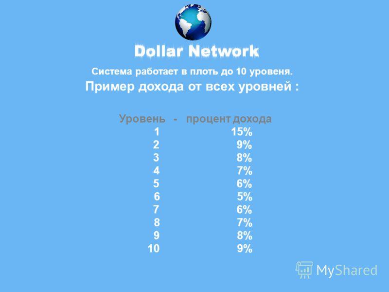 Cистема работает в плоть до 10 уровеня. Пример дохода от всех уровней : Уровень - процент дохода 1 15% 2 9% 3 8% 4 7% 5 6% 6 5% 7 6% 8 7% 9 8% 10 9%