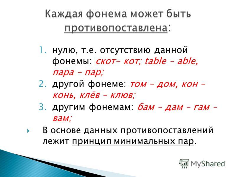 1.нулю, т.е. отсутствию данной фонемы: скот- кот; table – able, пара – пар; 2. другой фонеме: том – дом, кон – конь, клёв – клюв; 3. другим фонемам: бам – дам – гам – вам; В основе данных противопоставлений лежит принцип минимальных пар.