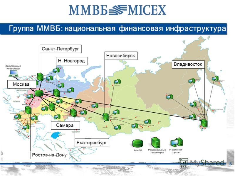 5 Группа ММВБ: национальная финансовая инфраструктура Москва Новосибирск Ростов-на-Дону Екатеринбург Владивосток Самара Санкт-Петербург Н. Новгород