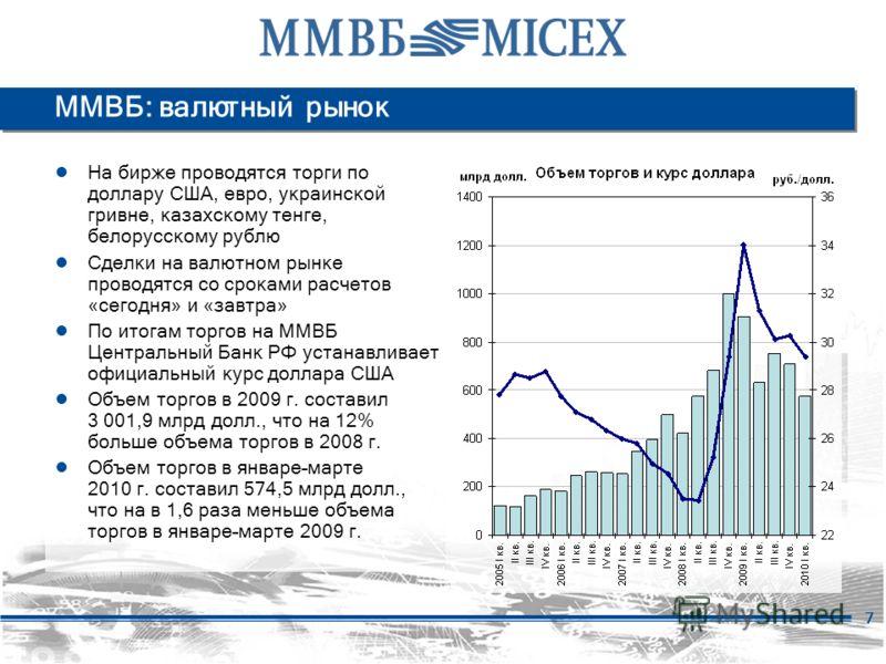 7 ММВБ: валютный рынок На бирже проводятся торги по доллару США, евро, украинской гривне, казахскому тенге, белорусскому рублю Сделки на валютном рынке проводятся со сроками расчетов «сегодня» и «завтра» По итогам торгов на ММВБ Центральный Банк РФ у