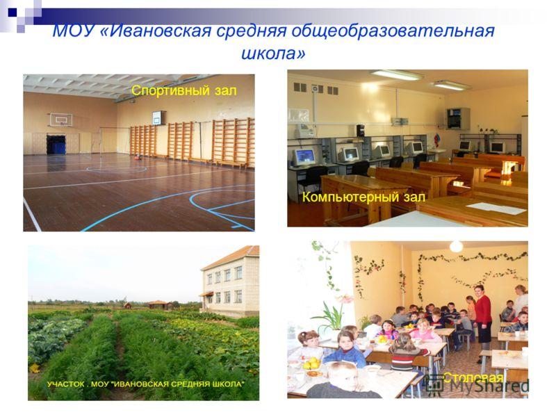 МОУ «Ивановская средняя общеобразовательная школа» Спортивный зал Компьютерный зал Столовая