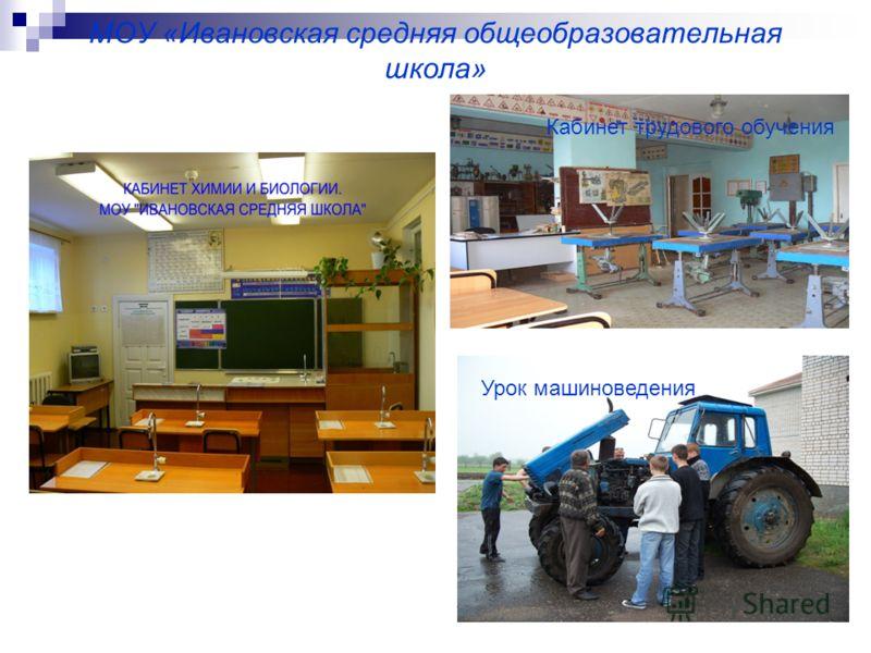 МОУ «Ивановская средняя общеобразовательная школа» Кабинет трудового обучения Урок машиноведения
