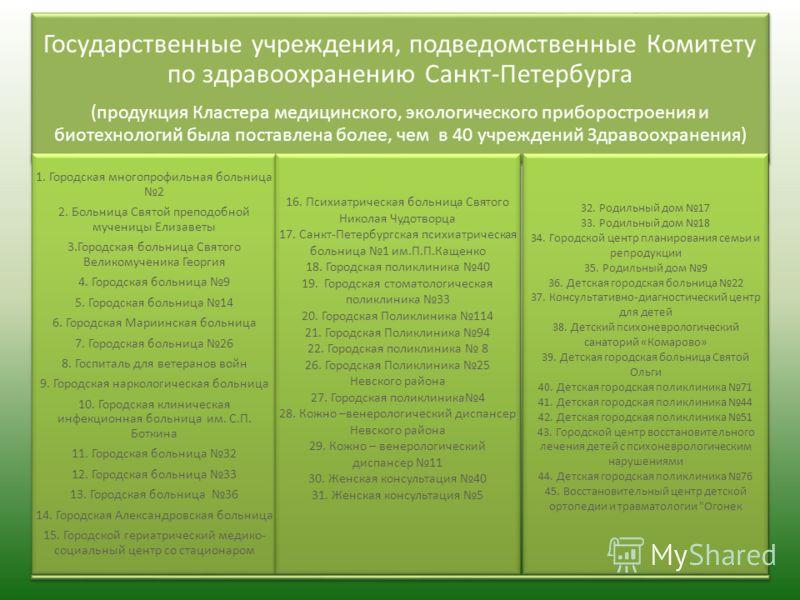 Государственные учреждения, подведомственные Комитету по здравоохранению Санкт-Петербурга (продукция Кластера медицинского, экологического приборостроения и биотехнологий была поставлена более, чем в 40 учреждений Здравоохранения) 1. Городская многоп