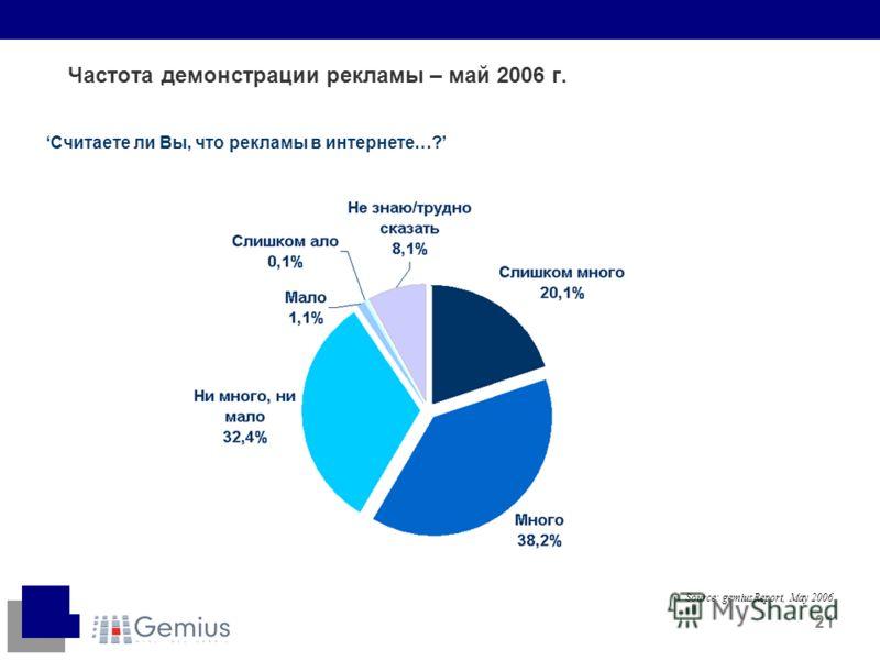 21 Частота демонстрации рекламы – май 2006 г. Считаете ли Вы, что рекламы в интернете…? Source: gemiusReport, May 2006
