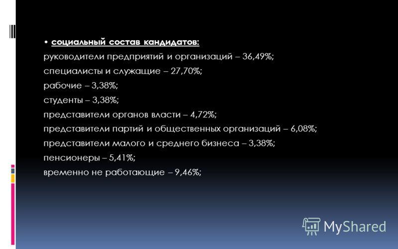 социальный состав кандидатов: руководители предприятий и организаций – 36,49%; специалисты и служащие – 27,70%; рабочие – 3,38%; студенты – 3,38%; представители органов власти – 4,72%; представители партий и общественных организаций – 6,08%; представ
